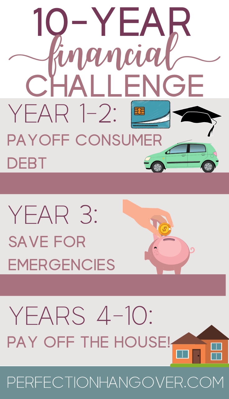 10 Year Financial Challenge Infographic