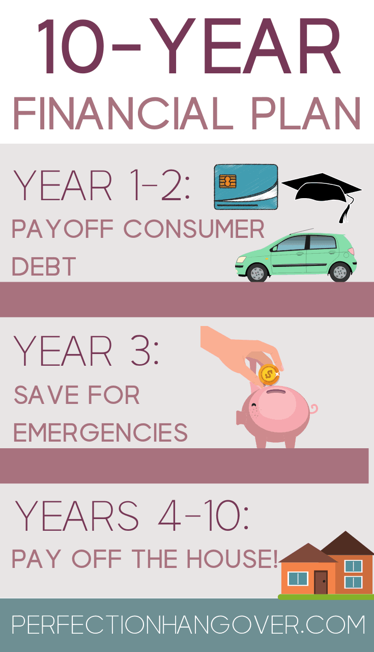 10 Year Financial Plan Family Goals Infographic