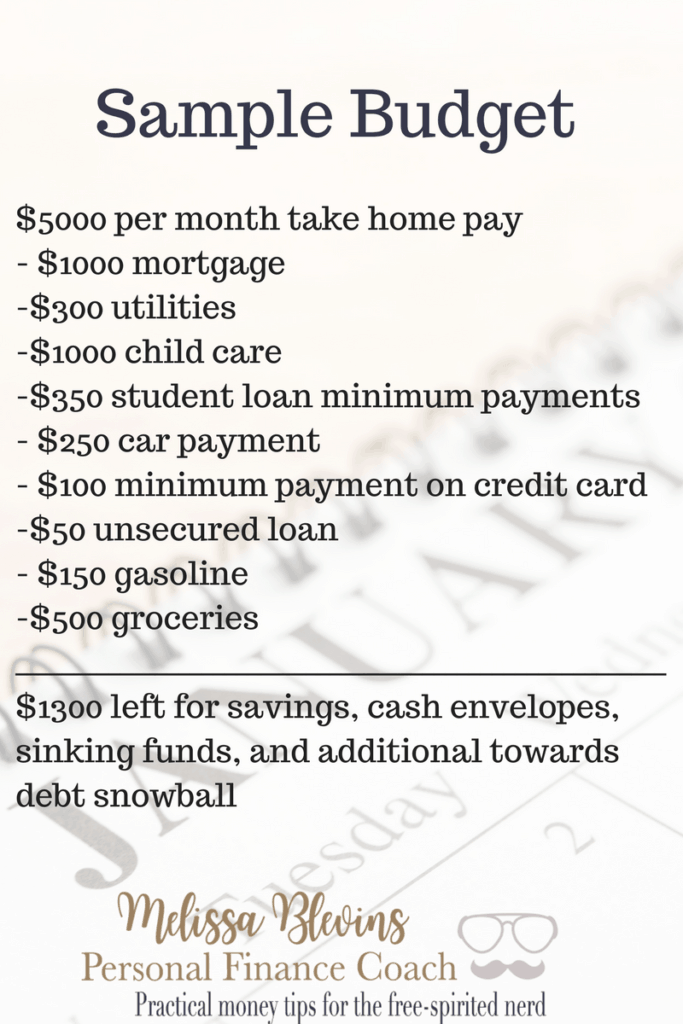 busy mom's guide to budgeting