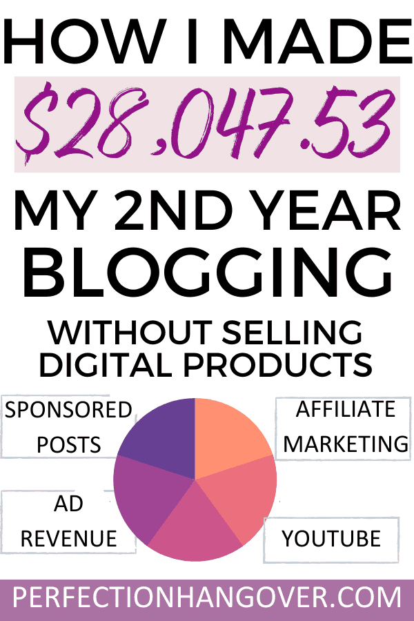 How I Made Money Blogging in 2019 $30,000 as a 2nd Year New Blogger