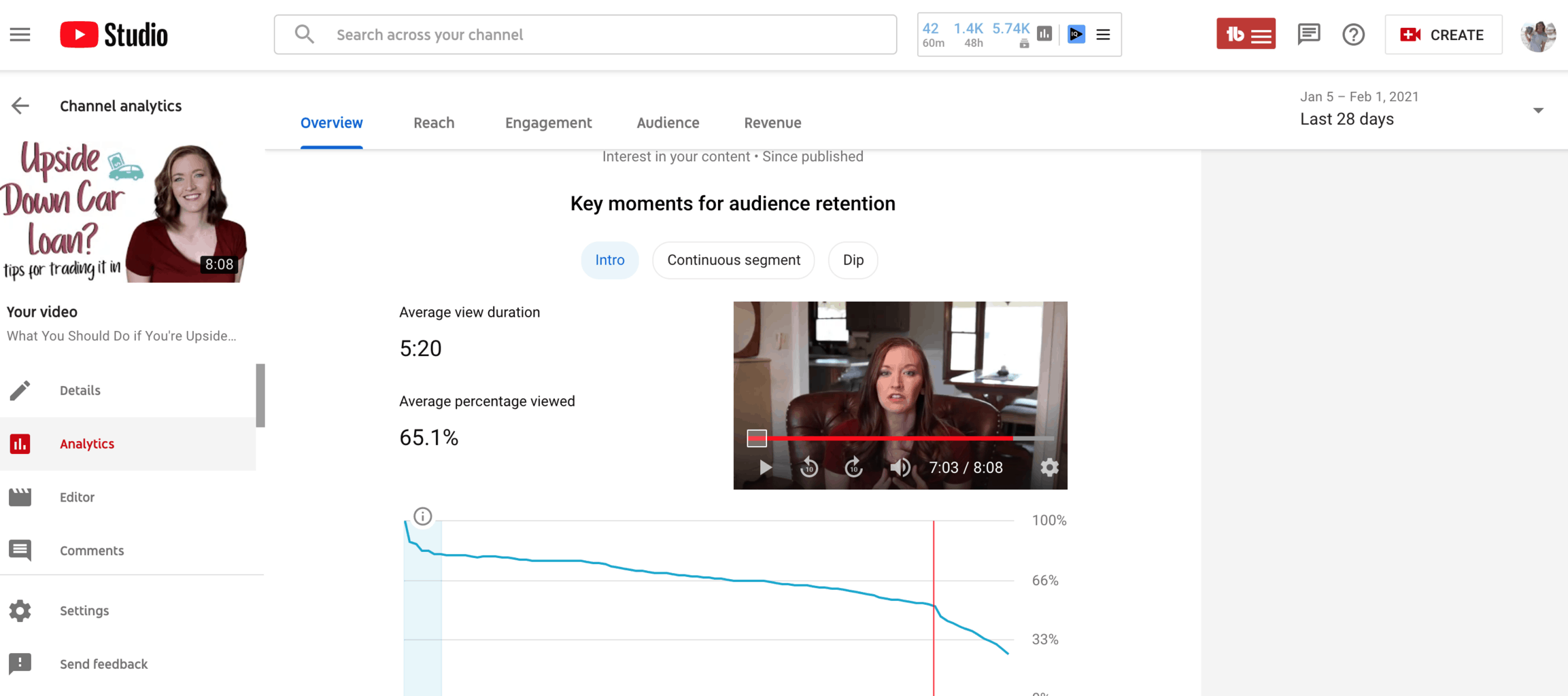 audience retention rate dips on youtube analytics