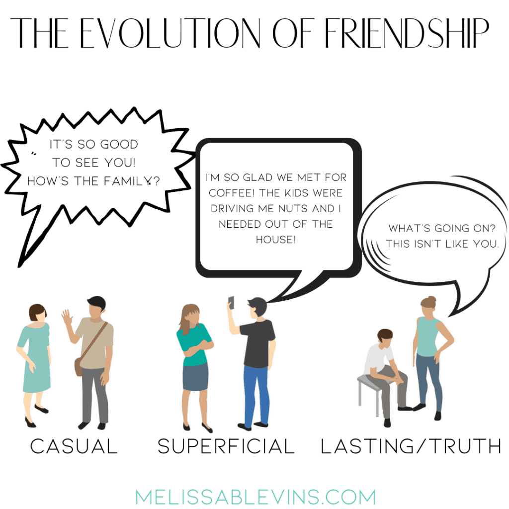 The Evolution of Friendship