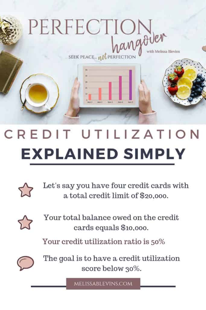 What is credit utilization score
